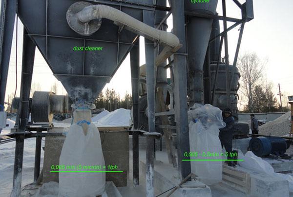 Bauxite Ore Mining Equipment