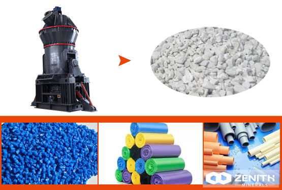 LM Vertical Roller Mill For Calcite Grinding Process