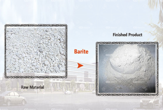 The Application of Barite Powder in Drilling Industry